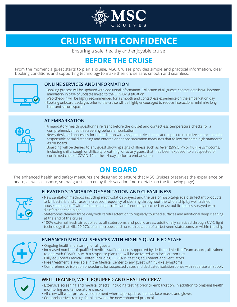 MSC Cruises - Cruise with Confidence Flyer