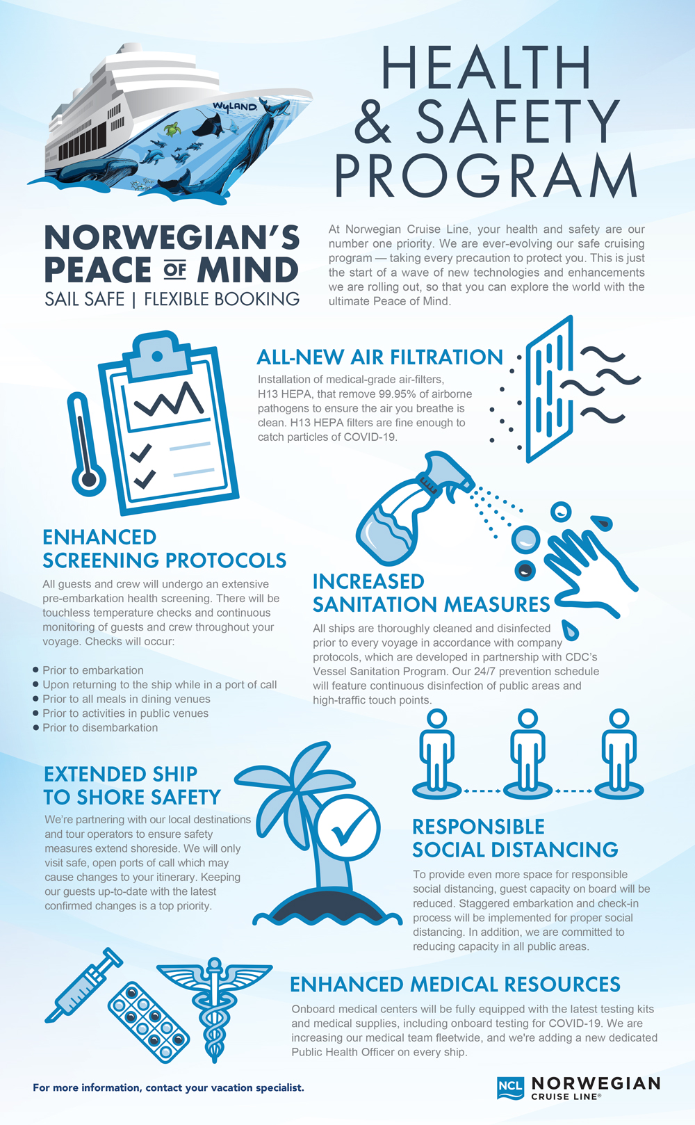 Norwegian Health and Safety Program Infographic